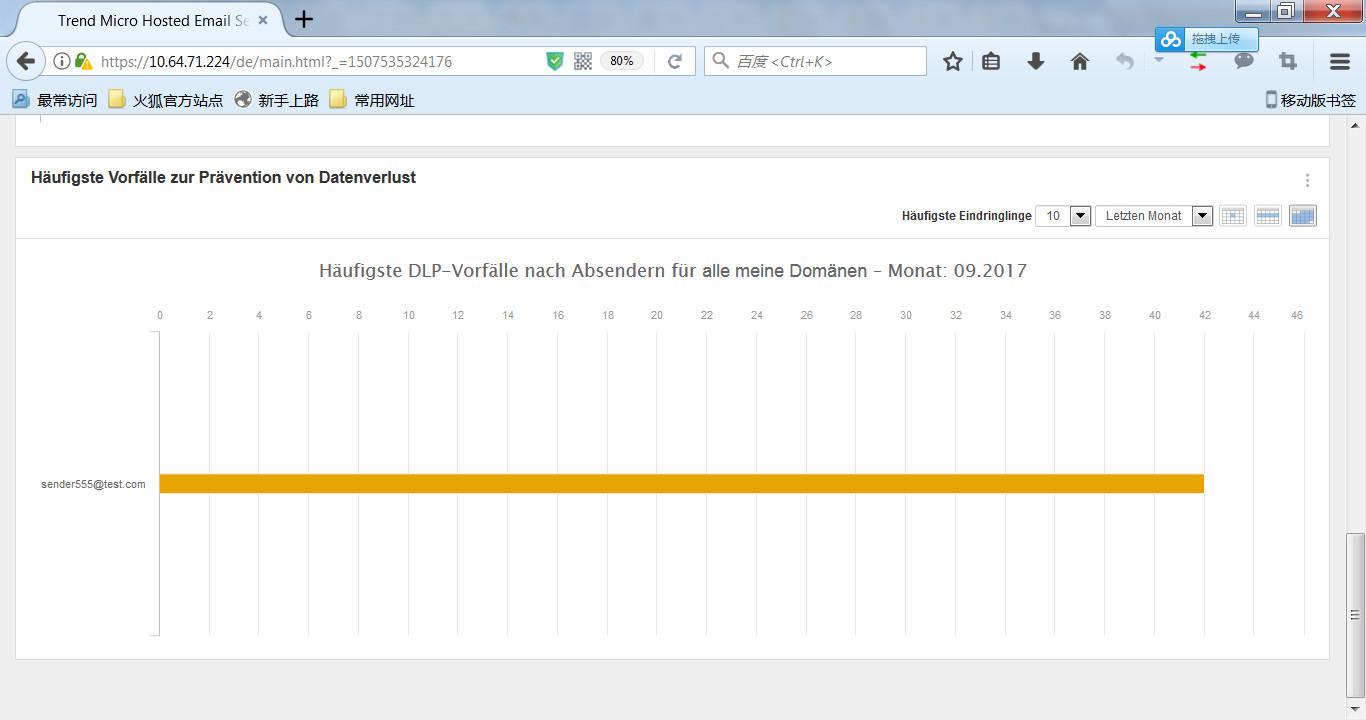 Nett Stromversorgungsdiagramm Galerie - Elektrische Schaltplan-Ideen ...