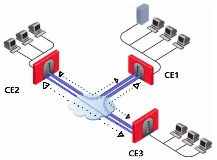 Cloud Edge Cloud Console 5 2 Smb Online Help Center